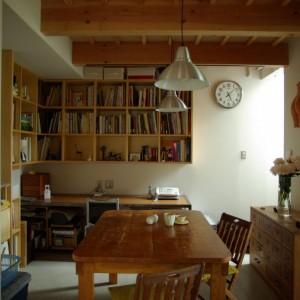 Atelier, Storage